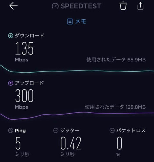 スマートフォンのWi-Fi;平日10時