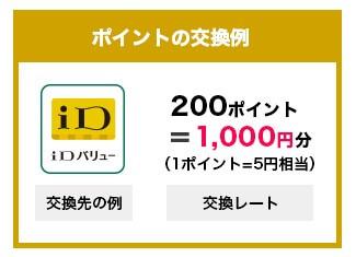 三井住友のクレジットカードiDのポイント